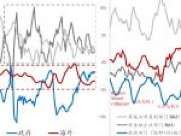 流动性经济学|量化宽松、金融不稳定与现代货币理论